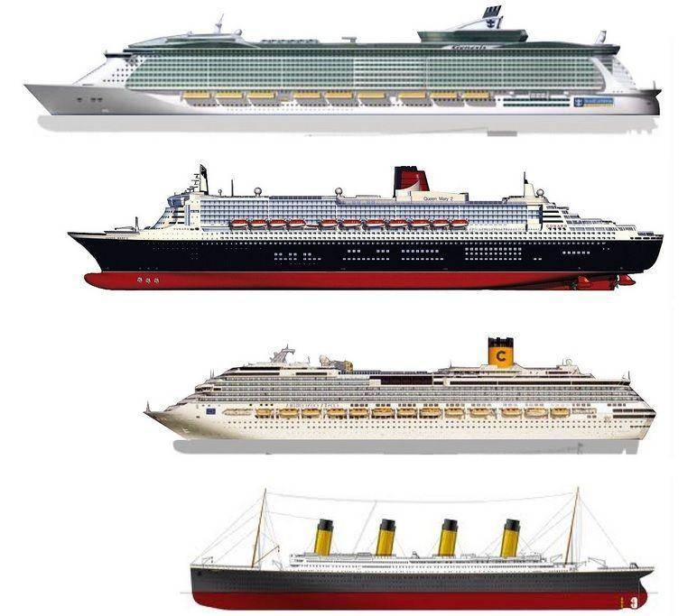 Oasis Of the Seas, Queen Mary II, Costa Concordia and Titanic Comparaison