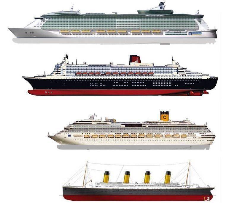 Oasis Of the Seas, Queen Mary II, Costa Concordia and Titanic Comparaison